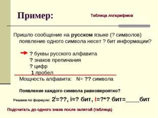Пример: Пришло сообщение на русском языке (? символов) появление одного симв