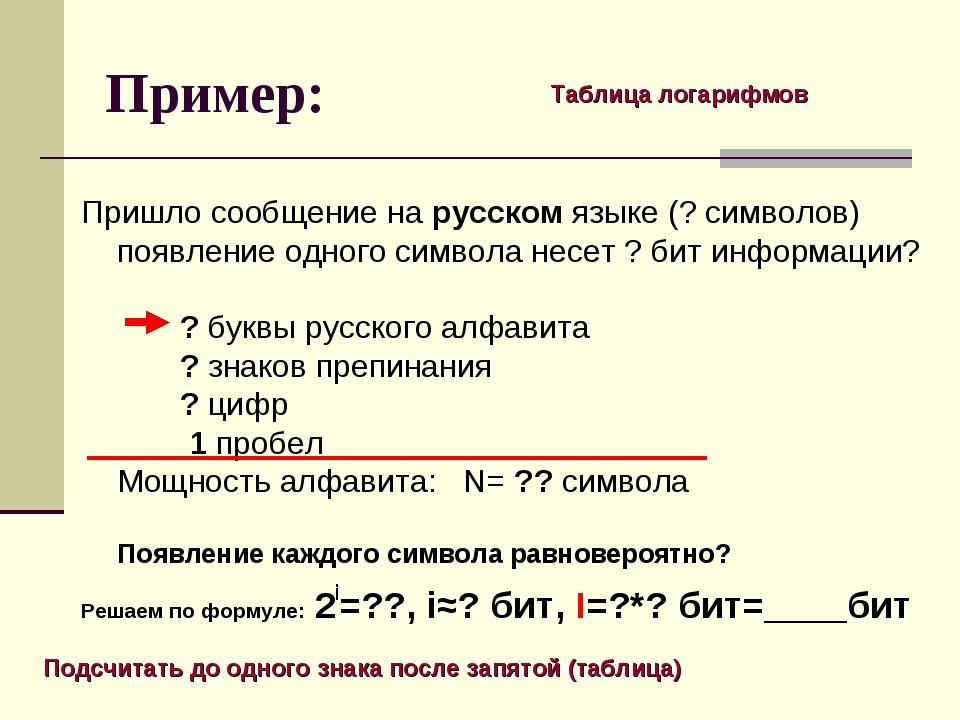 Пример: Пришло сообщение на русском языке (? символов) появление одного симв...