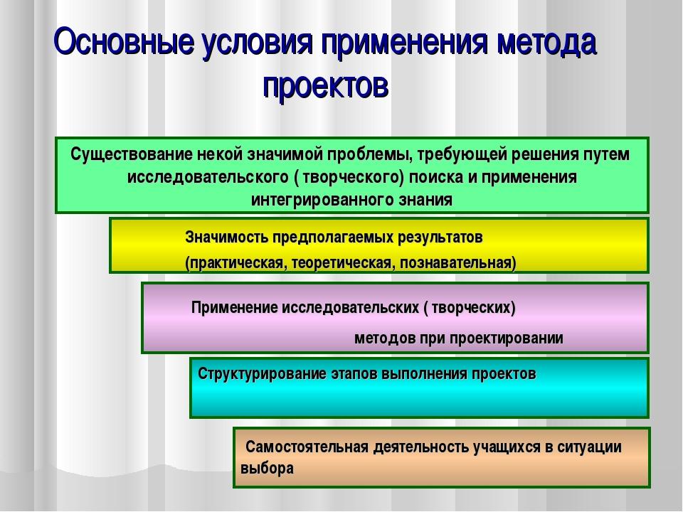 Основные условия применения метода проектов Существование некой значимой проб...