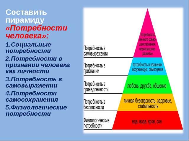 Составить пирамиду «Потребности человека»: Социальные потребности Потребност...
