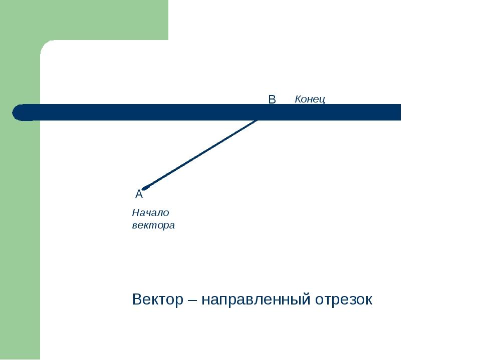 Вектор – направленный отрезок