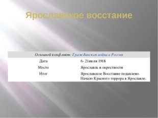 Ярославское восстание Основной конфликт:Гражданская война в России Дата 6- 2