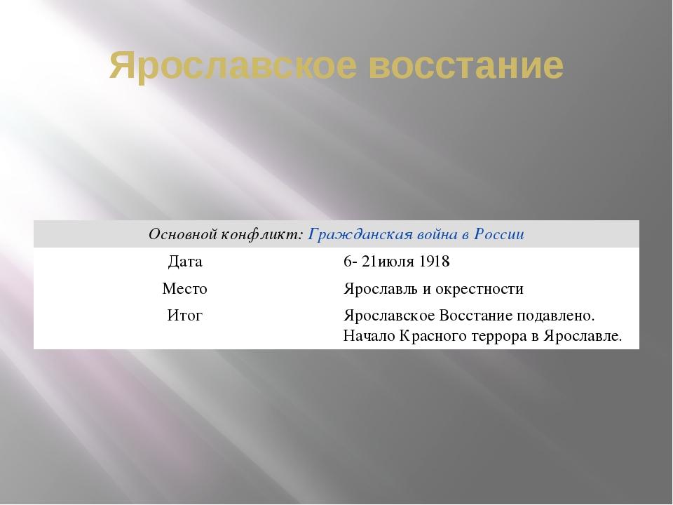 Ярославское восстание Основной конфликт:Гражданская война в России Дата 6- 2...