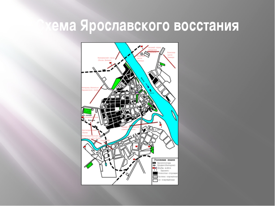 Схема Ярославского восстания