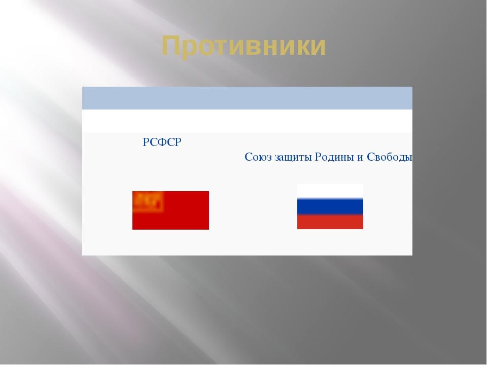 Противники РСФСР Союз защиты Родины и Свободы