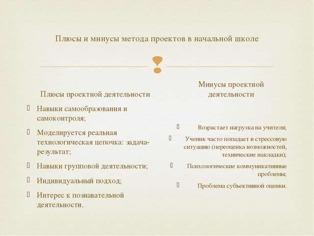 Плюсы и минусы метода проектов в начальной школе Плюсы проектной деятельности...