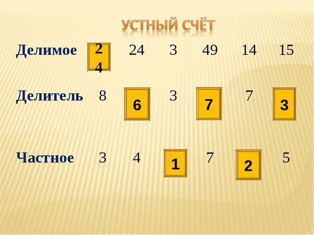 24 6 1 7 2 3 Делимое243491415 Делитель837 Частное3475