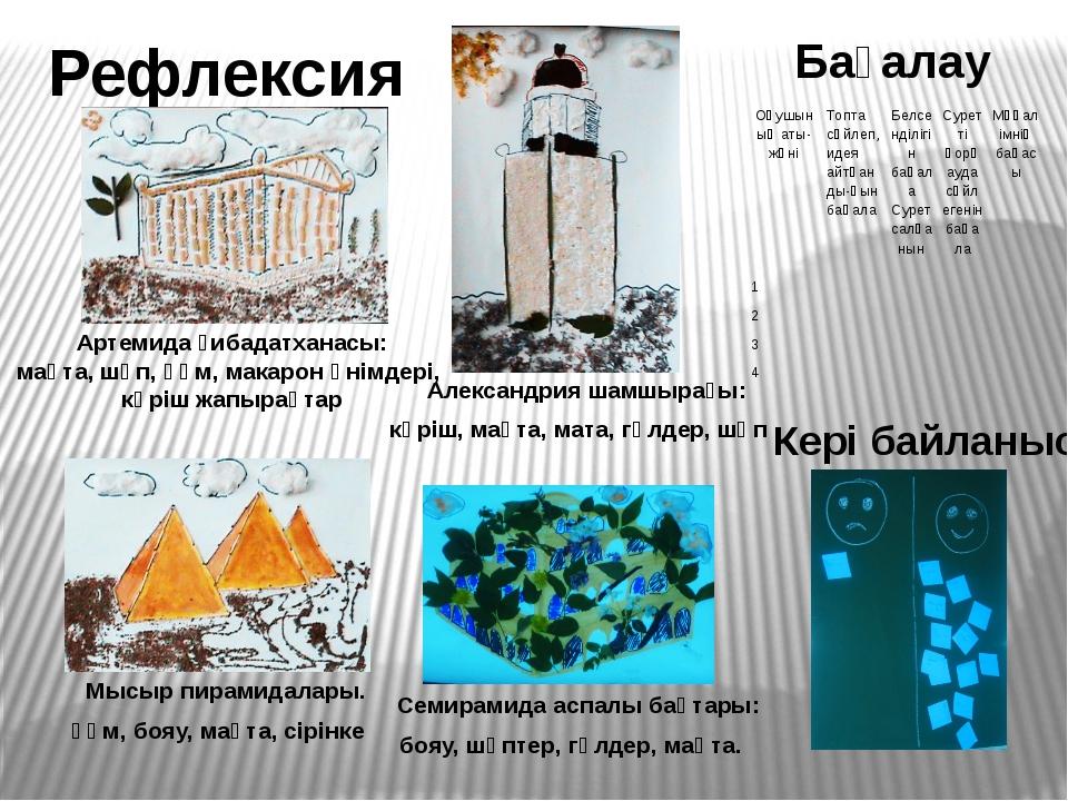 Рефлексия Кері байланыс Артемида ғибадатханасы: мақта, шөп, құм, макарон өні...