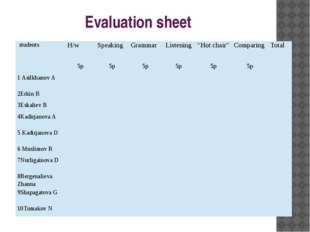 "Evaluation sheet students H/w Speaking Grammar Listening ""Hot chair"" Comparin"