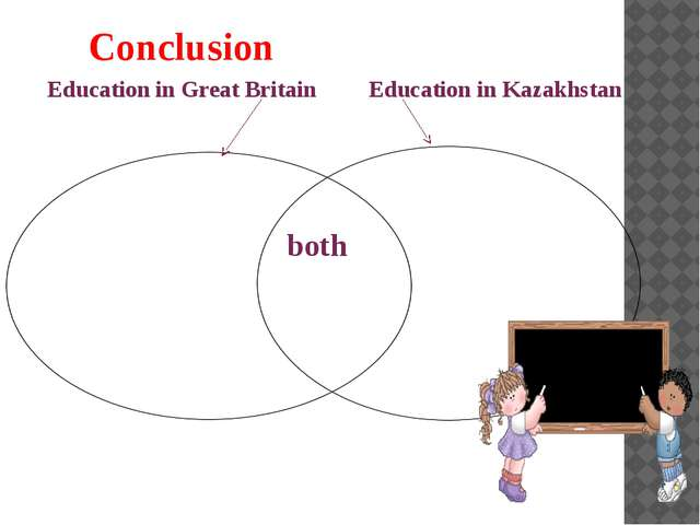 a comparison of the education system of kazakhstan and great britain Compare the educational systems of great britain and canada education is one of the main concerns of a nation a country always tries to provide the best opportunities for its people in order that they can study, develop and later be helpful to the society the best way to study a country's .