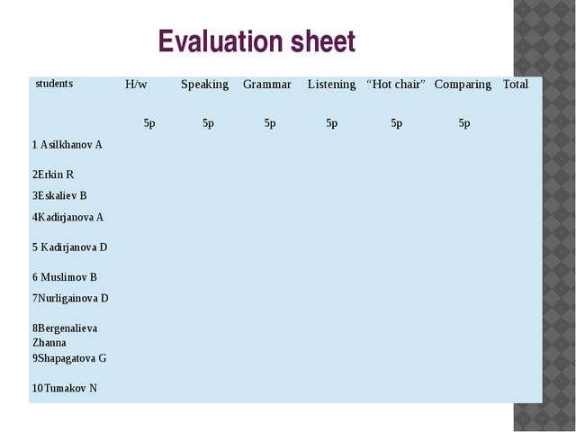 "Evaluation sheet students H/w Speaking Grammar Listening ""Hot chair"" Comparin..."