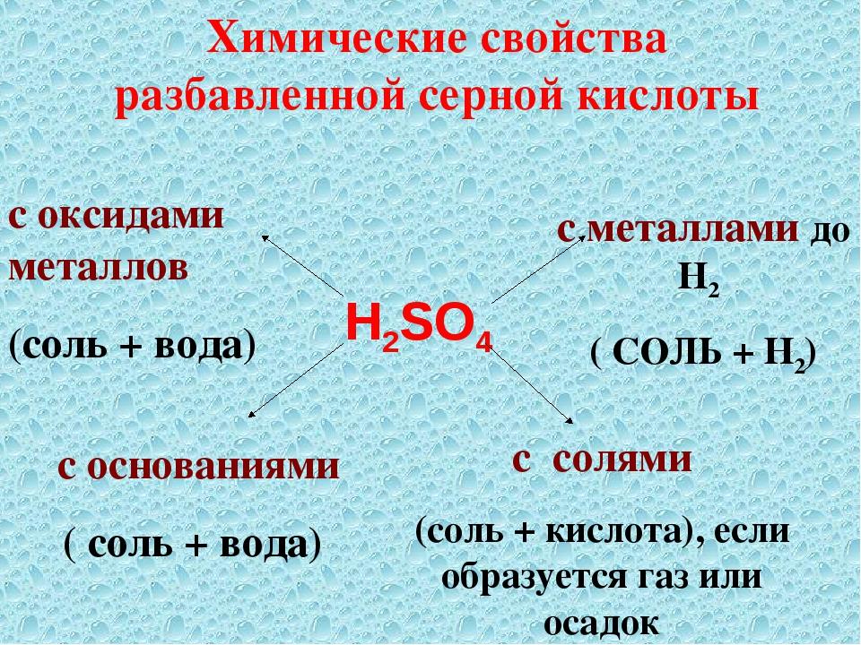 Как из серной кислоты сделать соляную