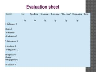 "Evaluation sheet students H/w Speaking Grammar Listening ""Hot chair"" Comparin"