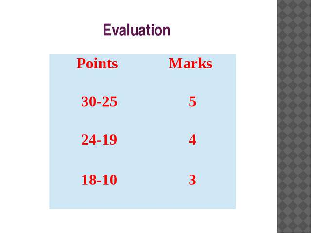 Evaluation Points Marks 30-25 5 24-19 4 18-10 3