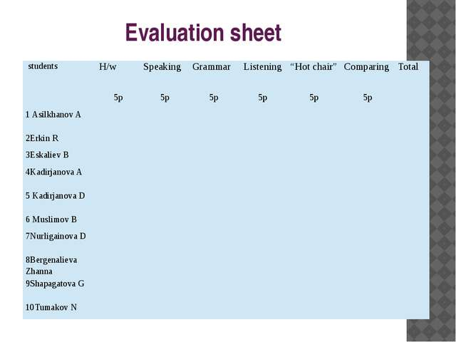 "Evaluation sheet students H/w Speaking Grammar Listening ""Hot chair"" Comparin..."