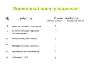 Оценочный лист учащегося Задания Количество баллов максим .кол-во набранное к