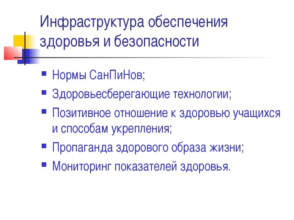 Инфраструктура обеспечения здоровья и безопасности Нормы СанПиНов; Здоровьесб...