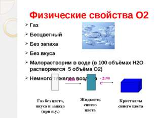 Физические свойства О2 Газ Бесцветный Без запаха Без вкуса Малорастворим в во