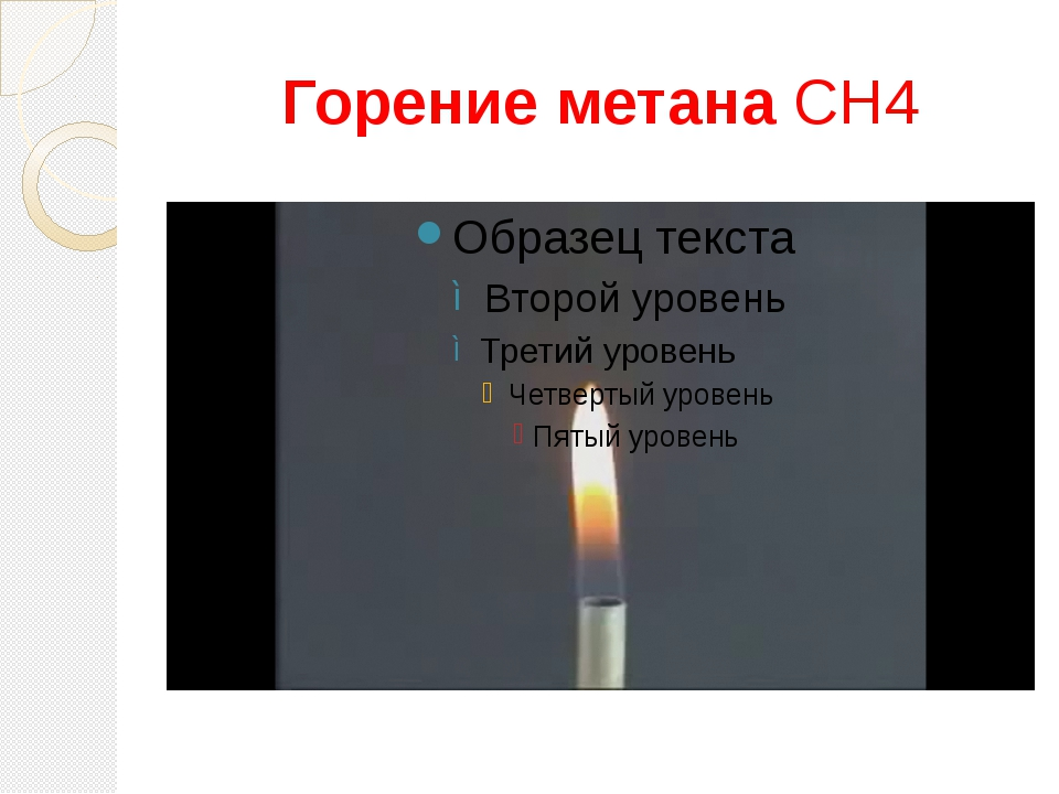 Горение метана CH4