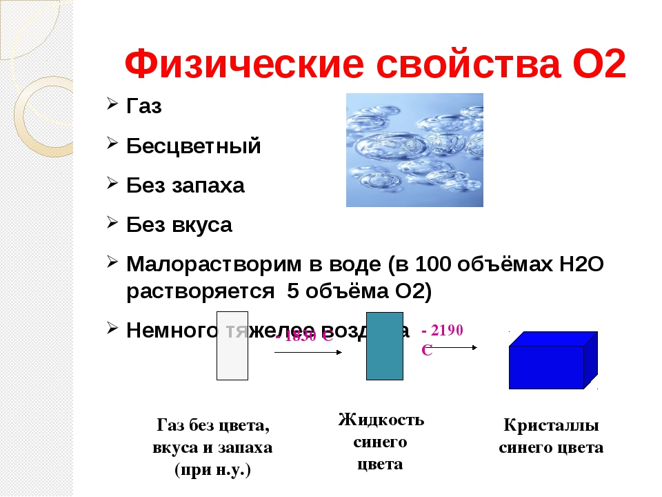 Физические свойства О2 Газ Бесцветный Без запаха Без вкуса Малорастворим в во...