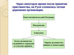 Через некоторое время после принятия христианства, на Руси сложилась четкая