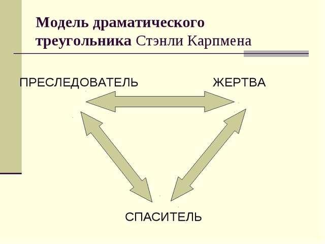 Модель драматического треугольника Стэнли Карпмена ПРЕСЛЕДОВАТЕЛЬ ЖЕРТВА СПАС...
