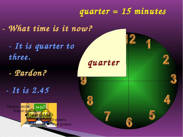 - What time is it now? - It is quarter to three. - Pardon? - It is 2.45 quart...