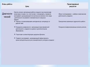 Исследуемая проблема 2010-2015 учебного года « Развитие познавательного инте