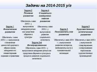 Задачи на 2014-2015 у/г Задача 1 Физическое развитие Обеспечитьк маю 2015 г.