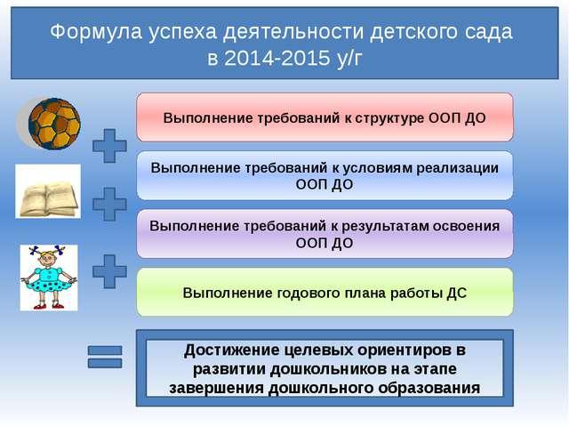 Формула успеха деятельности детского сада в 2014-2015 у/г Выполнение требован...