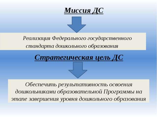 Миссия ДС  Реализация Федерального государственного стандарта дошкольного об...