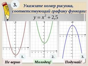 Укажите номер рисунка, соответствующий графику функции: 3. 1. 2. 3. Не верно