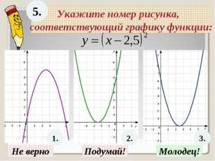 Укажите номер рисунка, соответствующий графику функции: 5. 1. 2. 3. Не верно