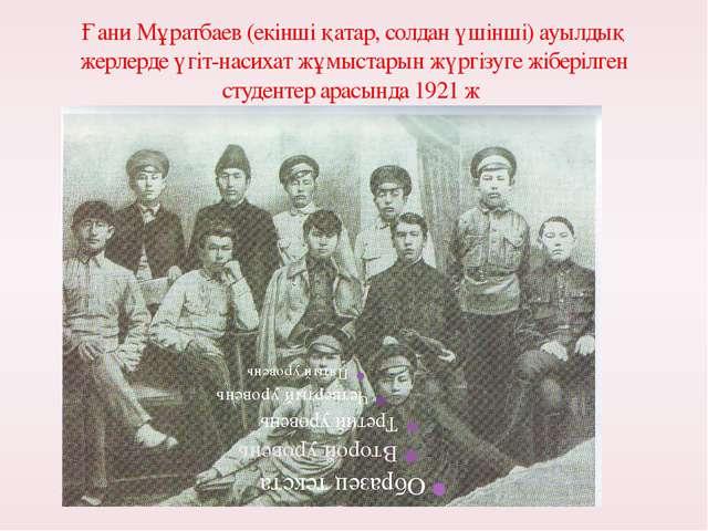 Ғани Мұратбаев (екінші қатар, солдан үшінші) ауылдық жерлерде үгіт-насихат жұ...