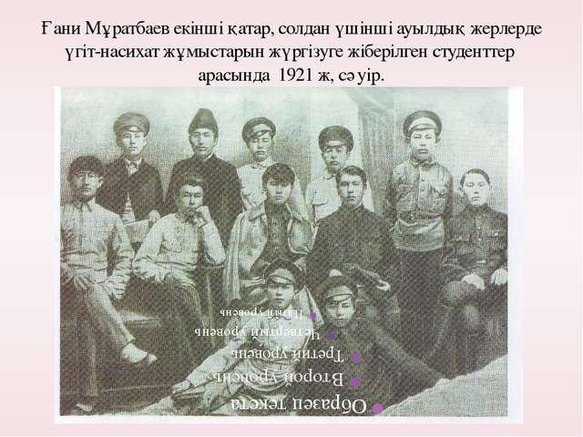 Ғани Мұратбаев екінші қатар, солдан үшінші ауылдық жерлерде үгіт-насихат жұмы...