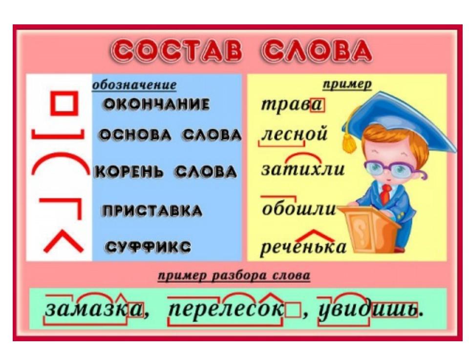 Рисованный состав слова