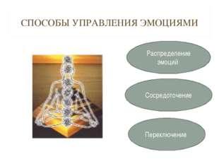 СПОСОБЫ УПРАВЛЕНИЯ ЭМОЦИЯМИ Распределение эмоций Переключение Сосредоточение