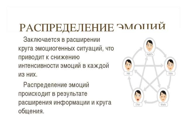 РАСПРЕДЕЛЕНИЕ ЭМОЦИЙ Заключается в расширении круга эмоциогенных ситуаций, ч...
