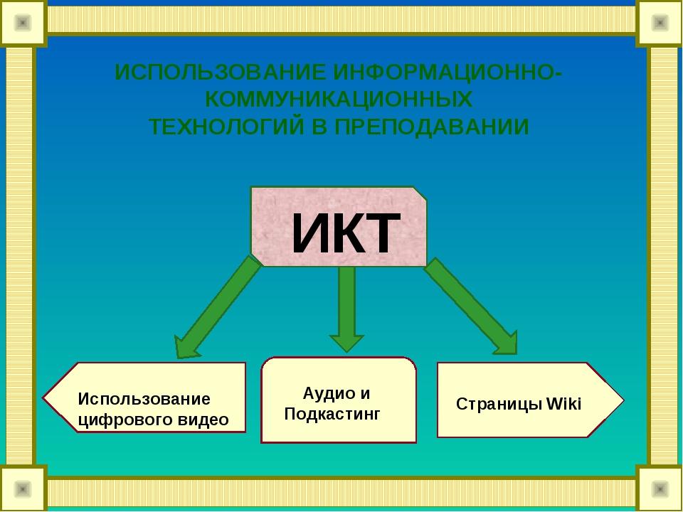 ИКТ Использование цифрового видео Аудио и Подкастинг Страницы Wiki ИСПОЛЬЗОВА...