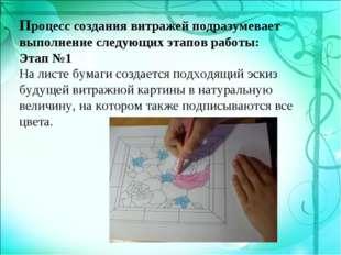 Процесс создания витражей подразумевает выполнение следующих этапов работы: Э