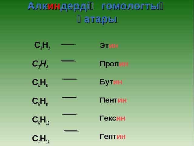 Алкиндердің гомологтық қатары C2H2 C3H4 C4H6 C5H8 C6H10 C7H12 Этин Пропи...
