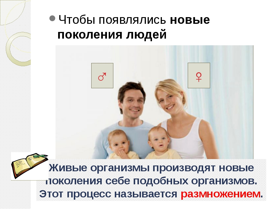 Чтобы появлялись новые поколения людей ♀ ♂ дети Живые организмы производят но...