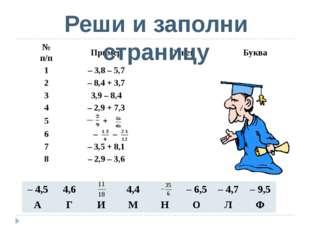 Реши и заполни страницу № п/п Пример Ответ Буква 1 – 3,8 – 5,7  2 – 8,4 + 3