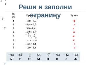 Реши и заполни страницу № п/п Пример Ответ Буква 1 – 3,8 – 5,7  ф 2 – 8,4