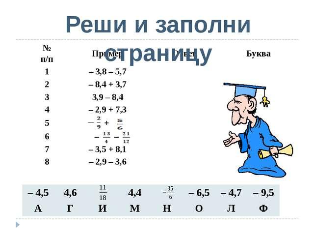 Реши и заполни страницу № п/п Пример Ответ Буква 1 – 3,8 – 5,7  2 – 8,4 + 3...