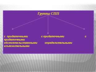 Группы СПП с придаточными с придаточными с придаточными обстоятельственными о