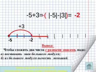 Самостоятельная работа 1 вариант -5 +(-12)= -17 5 +(-2,4)= 2,6 -12+3,8= -8,2