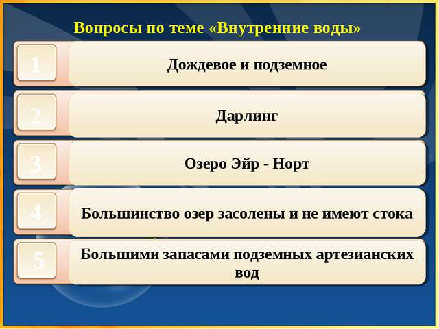 Вопросы по теме «Внутренние воды» Дождевое и подземное 1 Дарлинг Озеро Эйр -...