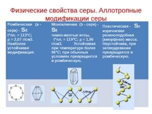 Физические свойства серы. Аллотропные модификации серы Ромбическая (a- сера)