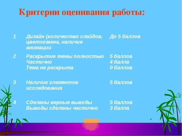 Критерии оценивания работы: 1Дизайн (количество слайдов, цветогамма, наличие...